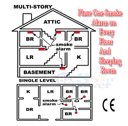 Diagram of house layout for smoke alarm on each floor